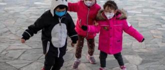 Защита детей от пандемии коронавируса